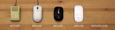 sans souris