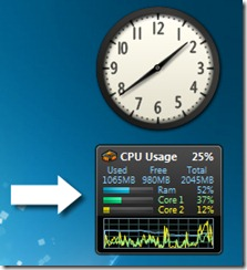 CPU meter windows gadget