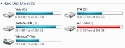 HDD zařízení