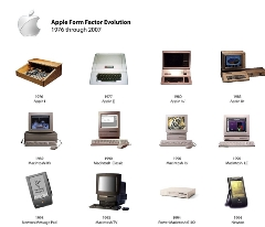 Apple Form Factor Evolution