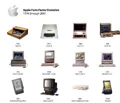 Apple Εξέλιξη του παράγοντα μορφής