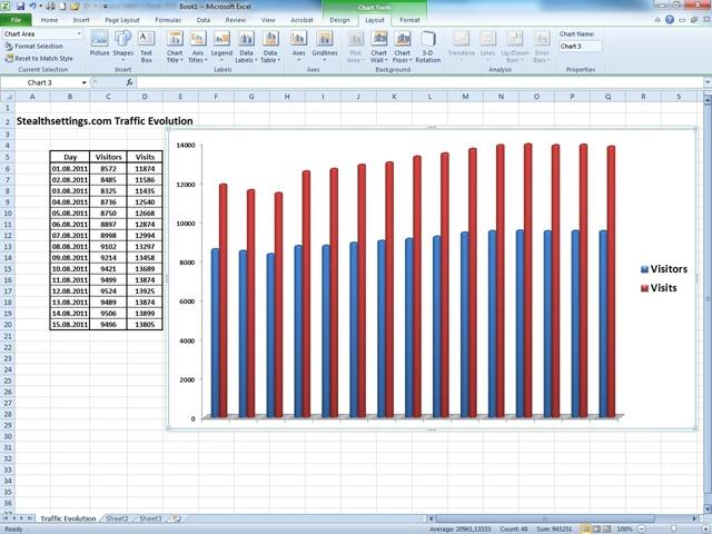 Hvordan lage etterspørsel og tilbud graf i excel