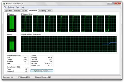 עומס יתר CPU