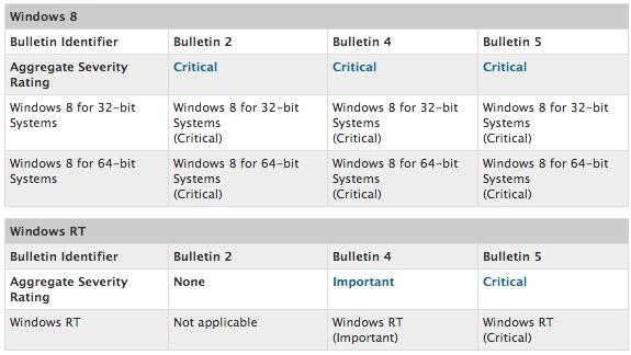 windows-8-vulnerabilities