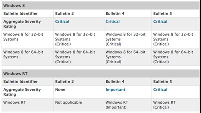 windows-8-vulnerabilities