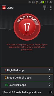 risk-categories