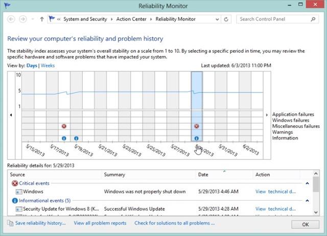 windows-reliability-monitor