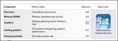 windows-experience-index