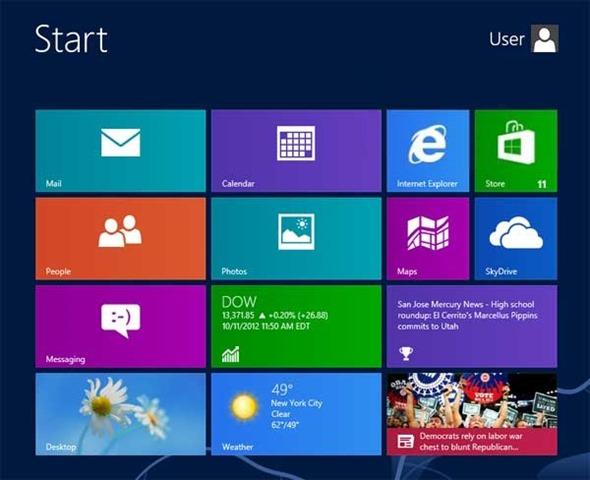f1f18a3c Hvis du er blant brukere som bruker Microsoft-konto å logge inn Windows 8.1  og du vil endre brukernavn vises i Begynn Screen, Er det ikke nødvendig å  logge ...