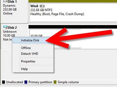 inicializacijo diska